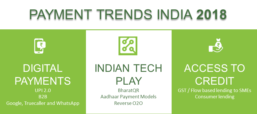 Payment trends in India