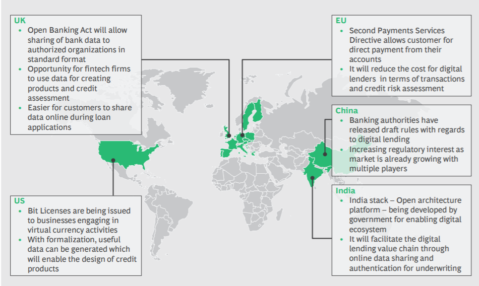 Large Part of World Population Coming Under Regulatory Environment for Digital Lending